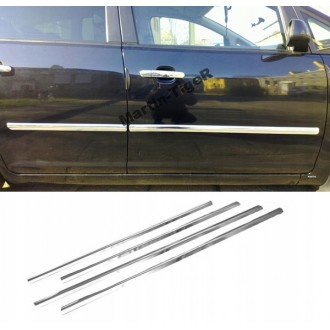 KIA RIO III HB - Chrome side door trim